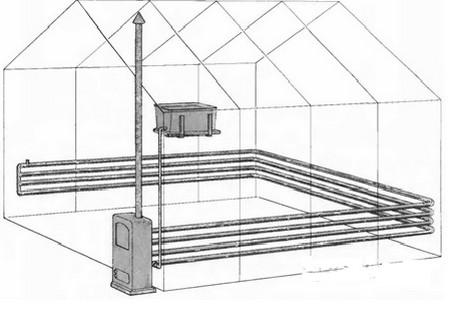 Расположенная снаружи печь и внутренний водяной контур