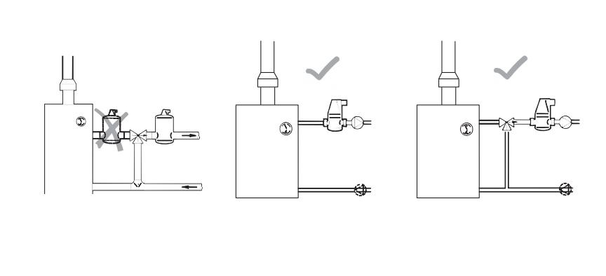 Требования к установке сепаратора в отопительной системе.