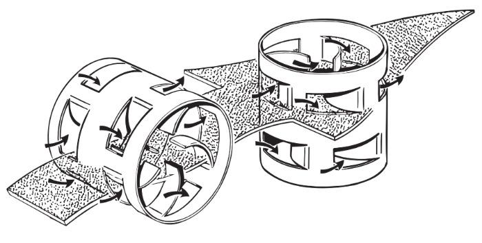 Внешний вид и принцип работы PALL-колец. Один сепаратор в зависимости от модели может содержать от 115 до 4 000 таких колец.