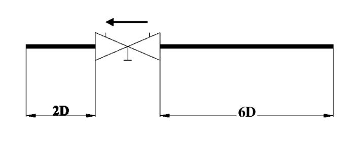 Требования к длине труб до и после клапана. Измерительной единицей является количество диаметров используемых труб отопления.