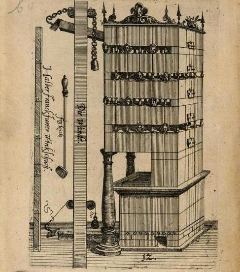 Пятикамерная печь Франца Кесслера (1618 год).