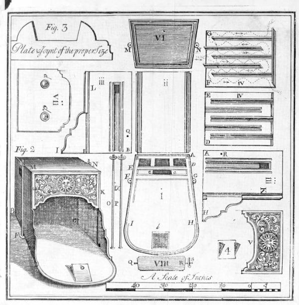 Оригинальная конструкция печи Франклина.