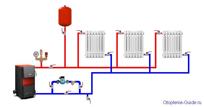 Схема системы отопления с принудительной циркуляцией.