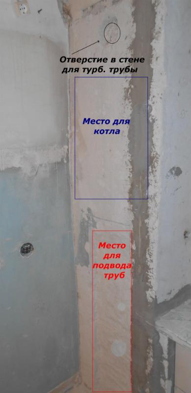 mesto-dlya-nastennogo-gazovogo-kotla-ariston