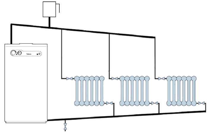 Схема системы отопления самотеком.