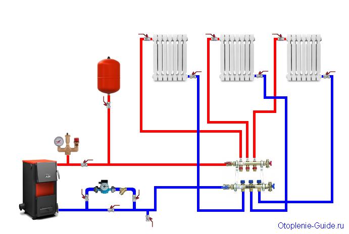 Схема коллекторной системы отопления частного дома.