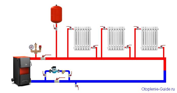 Горизонтальная однотрубная схема отопления частного дома своими руками, диагональное подключение.