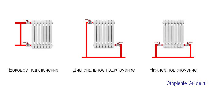 Подключение радиаторов с байпасом в однотрубной системе отопления.