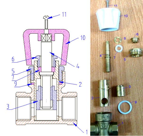 Конструкция радиаторного регулирующего клапана.