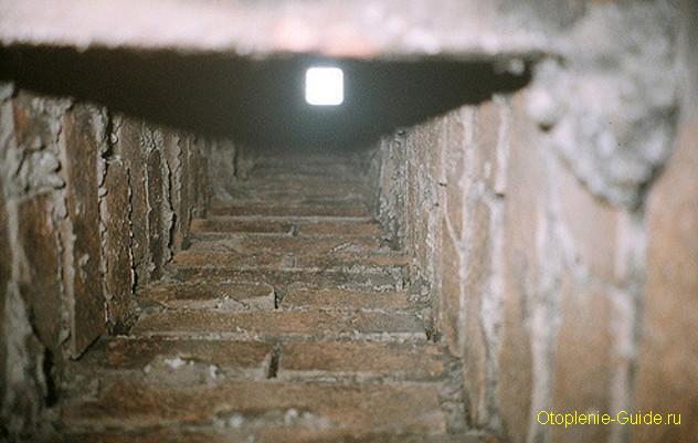 Картофельный крахмал для чистки дымоходов кладка печи камины дымоходы