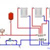 Коллекторная (лучевая) система отопления частного дома
